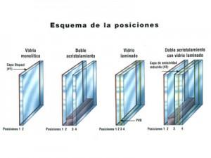 Posición de los cristales para un cambio de ventanas en Logroño